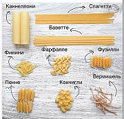 Просрочка мучные изделия куплю Киев